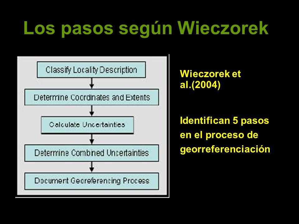 Los pasos según Wieczorek Wieczorek et al.(2004) Identifican 5 pasos en el proceso de georreferenciación