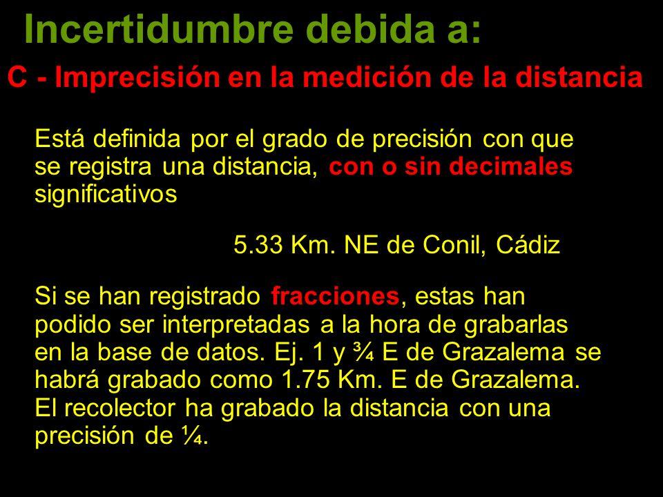 C - Imprecisión en la medición de la distancia Está definida por el grado de precisión con que se registra una distancia, con o sin decimales significativos 5.33 Km.