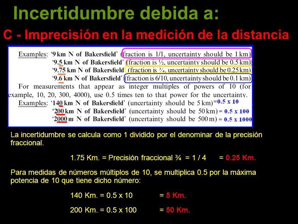 C - Imprecisión en la medición de la distancia La incertidumbre se calcula como 1 dividido por el denominar de la precisión fraccional.