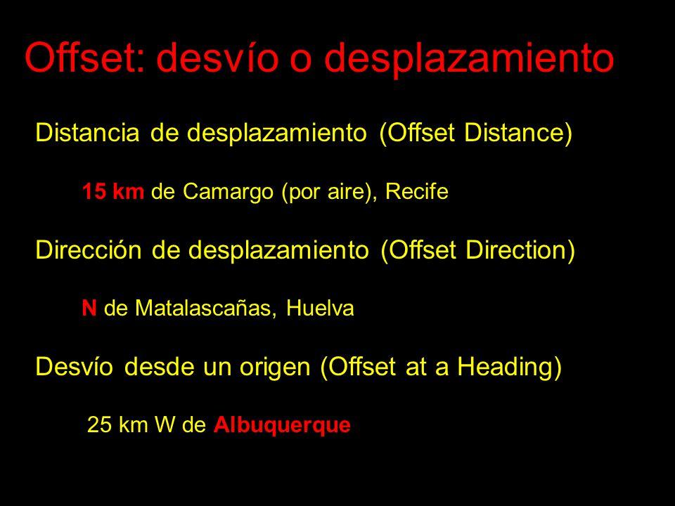 Offset: desvío o desplazamiento Distancia de desplazamiento (Offset Distance) 15 km de Camargo (por aire), Recife Dirección de desplazamiento (Offset Direction) N de Matalascañas, Huelva Desvío desde un origen (Offset at a Heading) 25 km W de Albuquerque