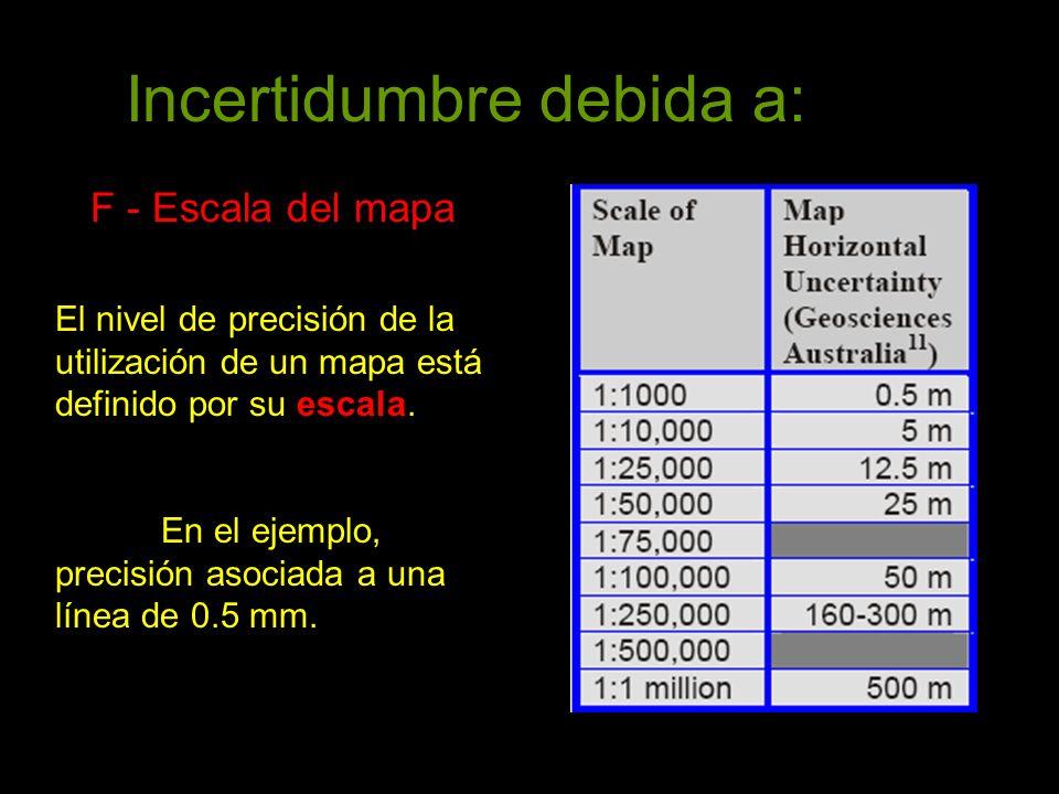 Incertidumbre debida a: F - Escala del mapa El nivel de precisión de la utilización de un mapa está definido por su escala.