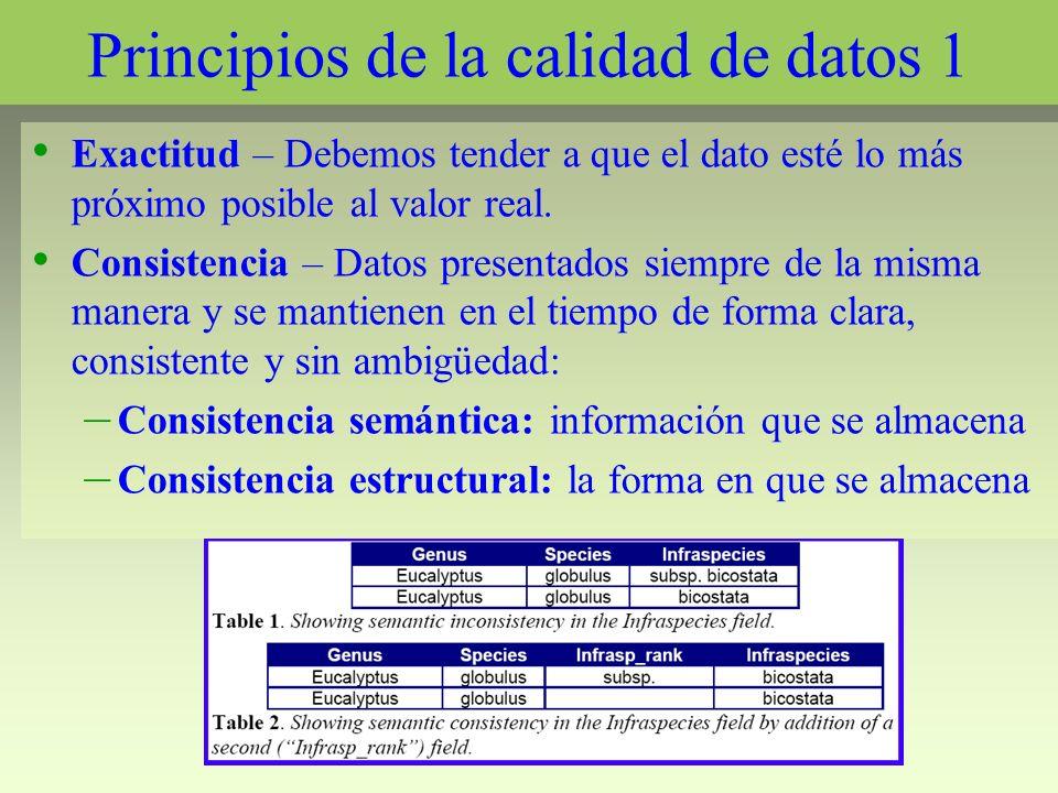 Principios de la calidad de datos 1 Exactitud – Debemos tender a que el dato esté lo más próximo posible al valor real.