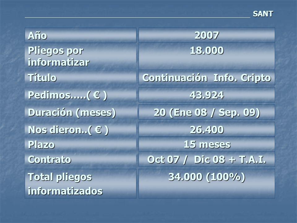 Año 2007 Pliegos por informatizar Título Pedimos…..( ) Duración (meses) Nos dieron..( ) Plazo Contrato Total pliegos informatizados 18.000 Continuación Info.