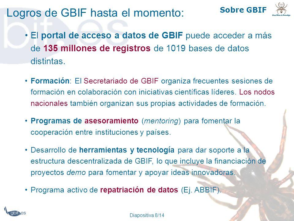 Diapositiva 8/14 Sobre GBIF Logros de GBIF hasta el momento: El portal de acceso a datos de GBIF puede acceder a más de 135 millones de registros de 1