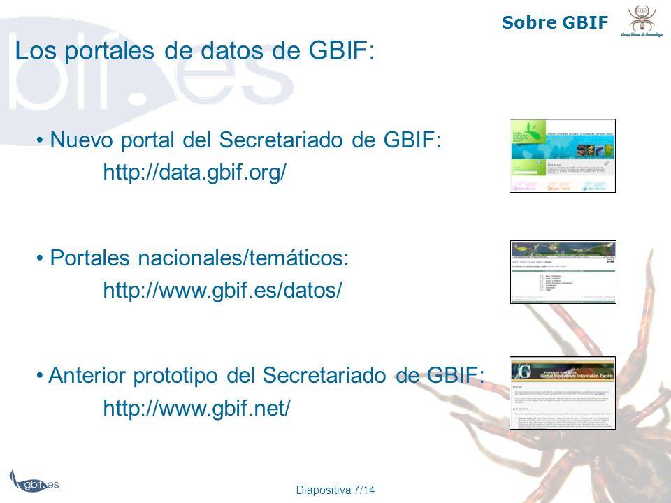 Diapositiva 7/14 Sobre GBIF Los portales de datos de GBIF: Nuevo portal del Secretariado de GBIF: http://data.gbif.org/ Portales nacionales/temáticos: