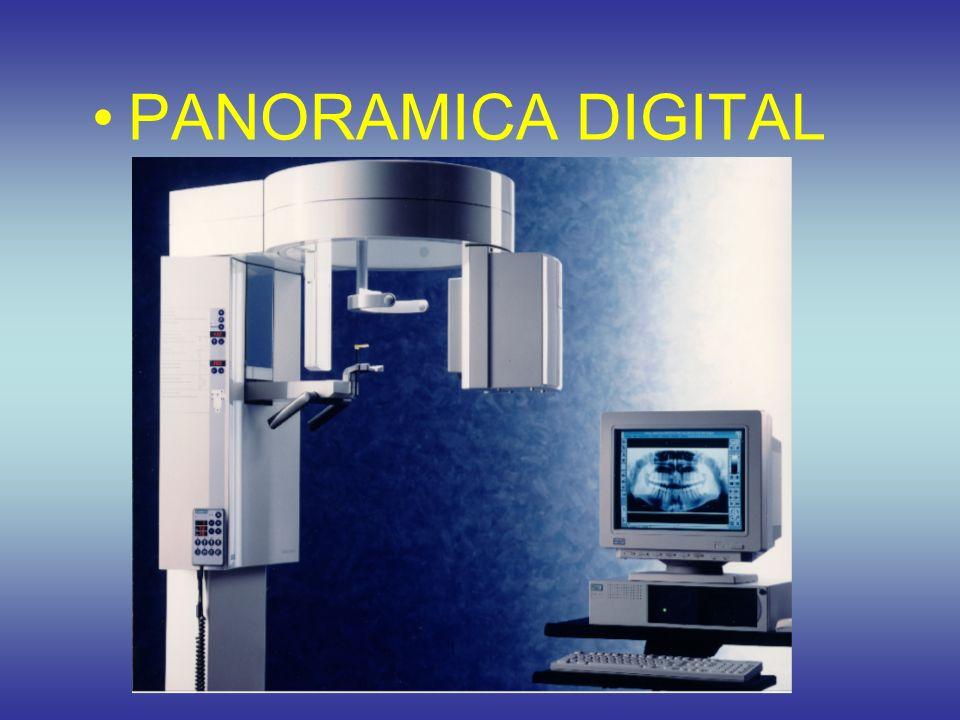 PANORAMICA DIGITAL