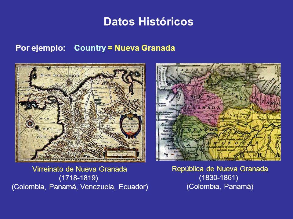 Datos Históricos Por ejemplo: Country = Nueva Granada Virreinato de Nueva Granada (1718-1819) (Colombia, Panamá, Venezuela, Ecuador) República de Nuev