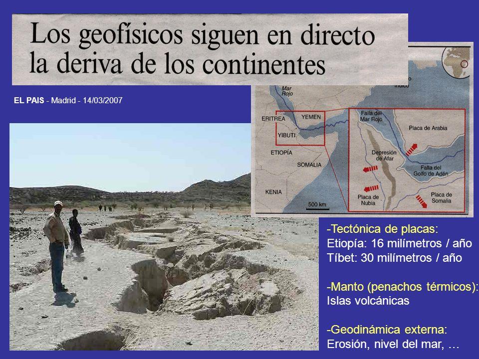 EL PAIS - Madrid - 14/03/2007 -Tectónica de placas: Etiopía: 16 milímetros / año Tíbet: 30 milímetros / año -Manto (penachos térmicos): Islas volcánic