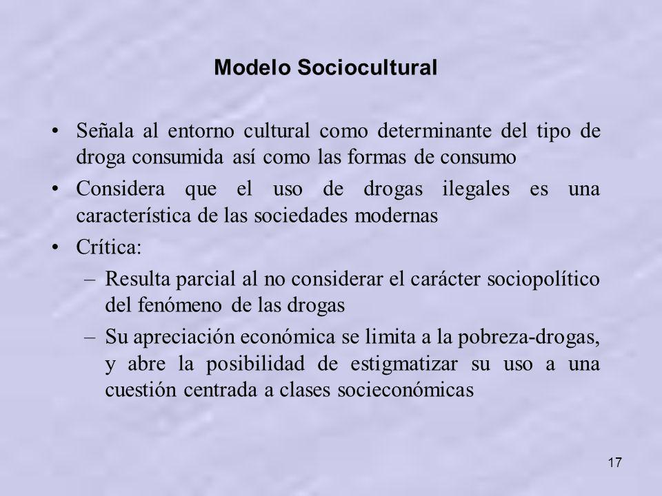 17 Señala al entorno cultural como determinante del tipo de droga consumida así como las formas de consumo Considera que el uso de drogas ilegales es