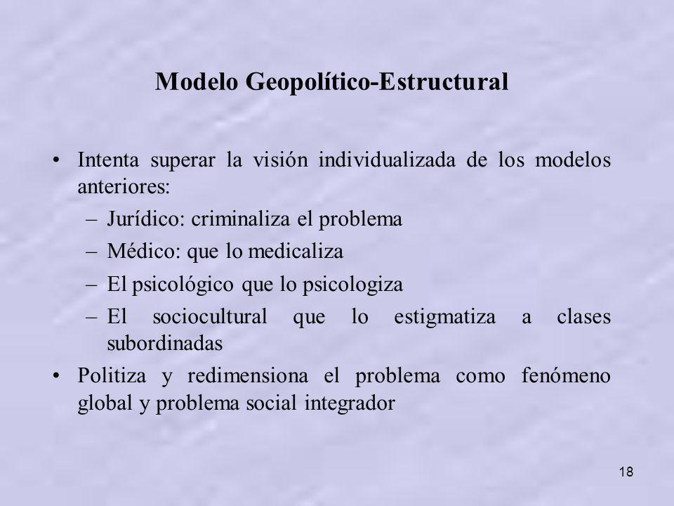 18 Modelo Geopolítico-Estructural Intenta superar la visión individualizada de los modelos anteriores: –Jurídico: criminaliza el problema –Médico: que