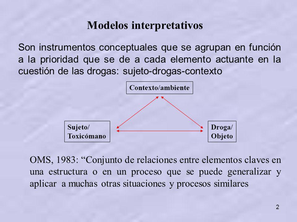 2 Modelos interpretativos Son instrumentos conceptuales que se agrupan en función a la prioridad que se de a cada elemento actuante en la cuestión de