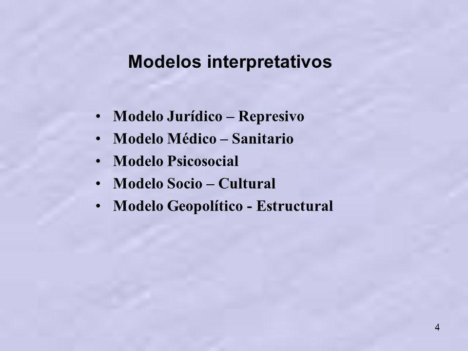 4 Modelos interpretativos Modelo Jurídico – Represivo Modelo Médico – Sanitario Modelo Psicosocial Modelo Socio – Cultural Modelo Geopolítico - Estruc