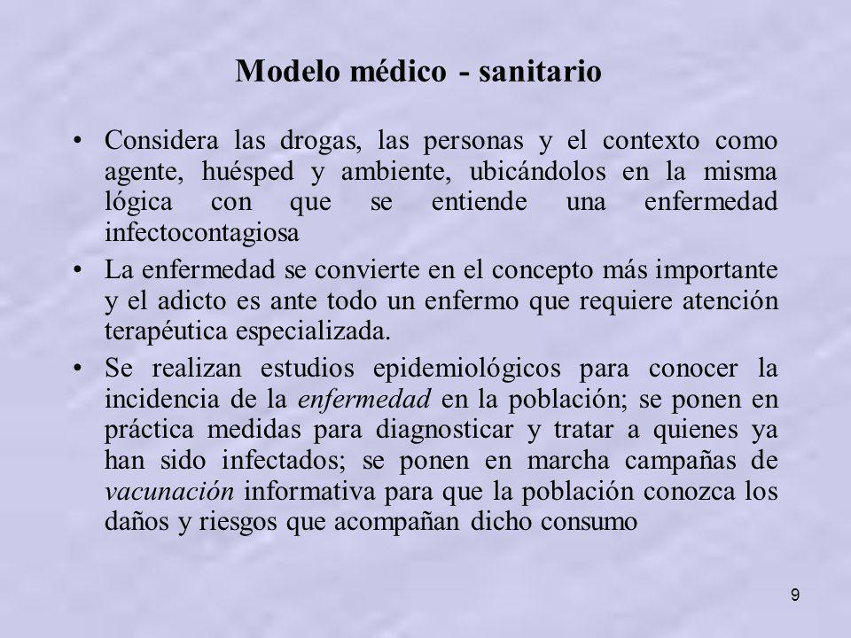 9 Modelo médico - sanitario Considera las drogas, las personas y el contexto como agente, huésped y ambiente, ubicándolos en la misma lógica con que s