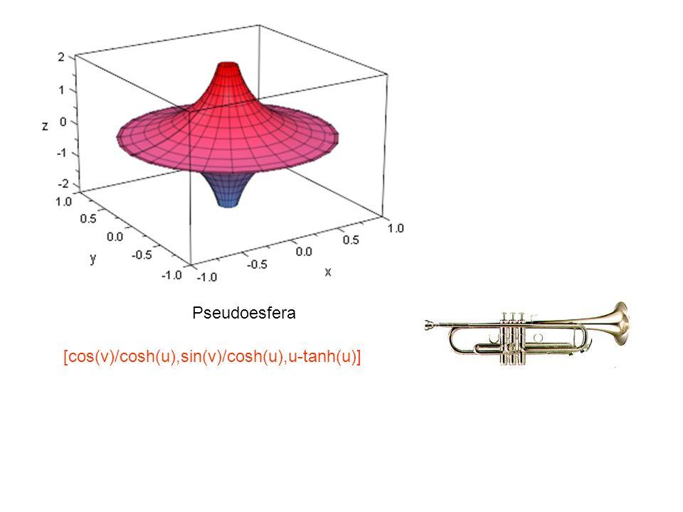 Pseudoesfera [cos(v)/cosh(u),sin(v)/cosh(u),u-tanh(u)]