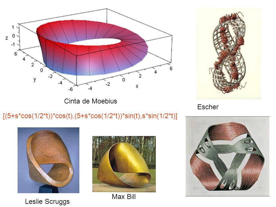 Max Bill Escher Leslie Scruggs Cinta de Moebius [(5+s*cos(1/2*t))*cos(t),(5+s*cos(1/2*t))*sin(t),s*sin(1/2*t)]