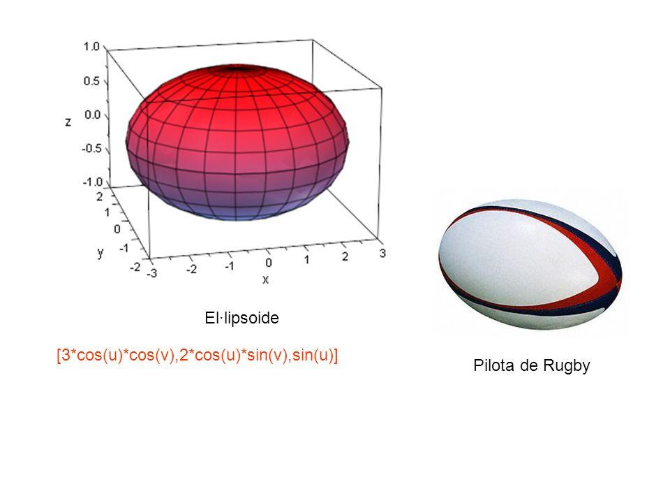 El·lipsoide Pilota de Rugby [3*cos(u)*cos(v),2*cos(u)*sin(v),sin(u)]