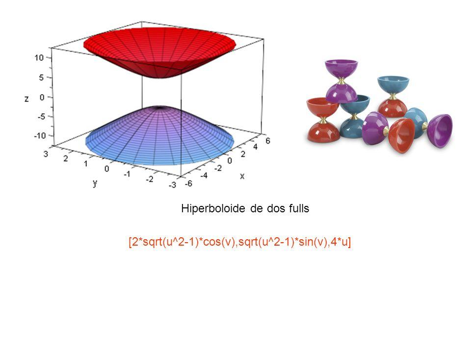 Hiperboloide de dos fulls [2*sqrt(u^2-1)*cos(v),sqrt(u^2-1)*sin(v),4*u]