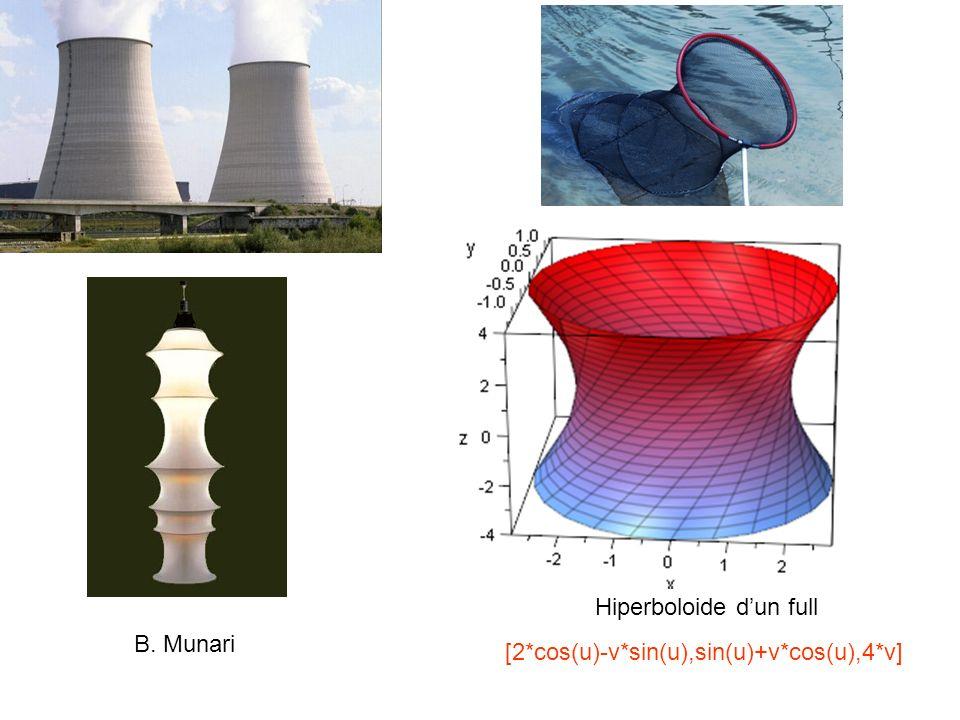 Hiperboloide dun full B. Munari [2*cos(u)-v*sin(u),sin(u)+v*cos(u),4*v]