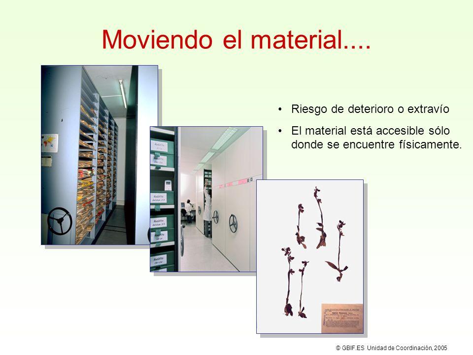 Ventajas de informatizar a partir de imágenes El material se mueve una sola vez para realizar la imagen.