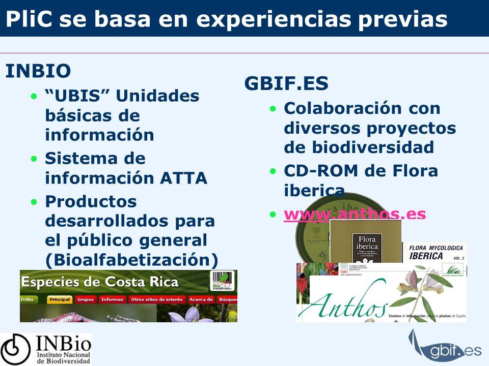 PliC se basa en experiencias previas INBIO UBIS Unidades básicas de información Sistema de información ATTA Productos desarrollados para el público ge
