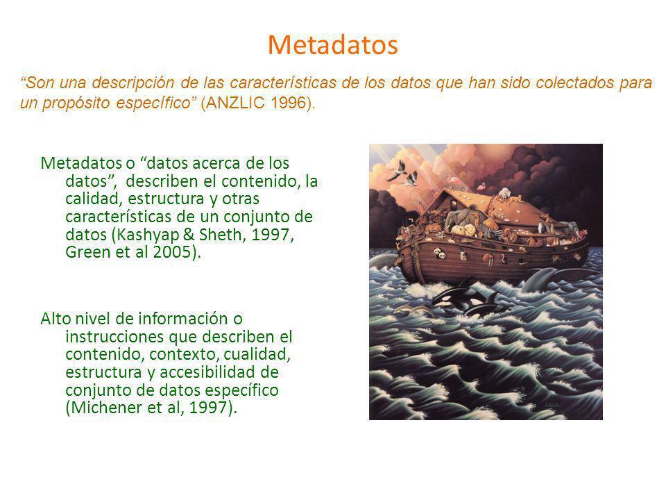 Metadatos Metadatos o datos acerca de los datos, describen el contenido, la calidad, estructura y otras características de un conjunto de datos (Kashyap & Sheth, 1997, Green et al 2005).