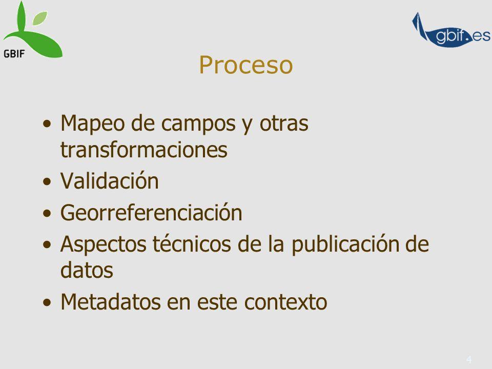 4 Proceso Mapeo de campos y otras transformaciones Validación Georreferenciación Aspectos técnicos de la publicación de datos Metadatos en este contexto
