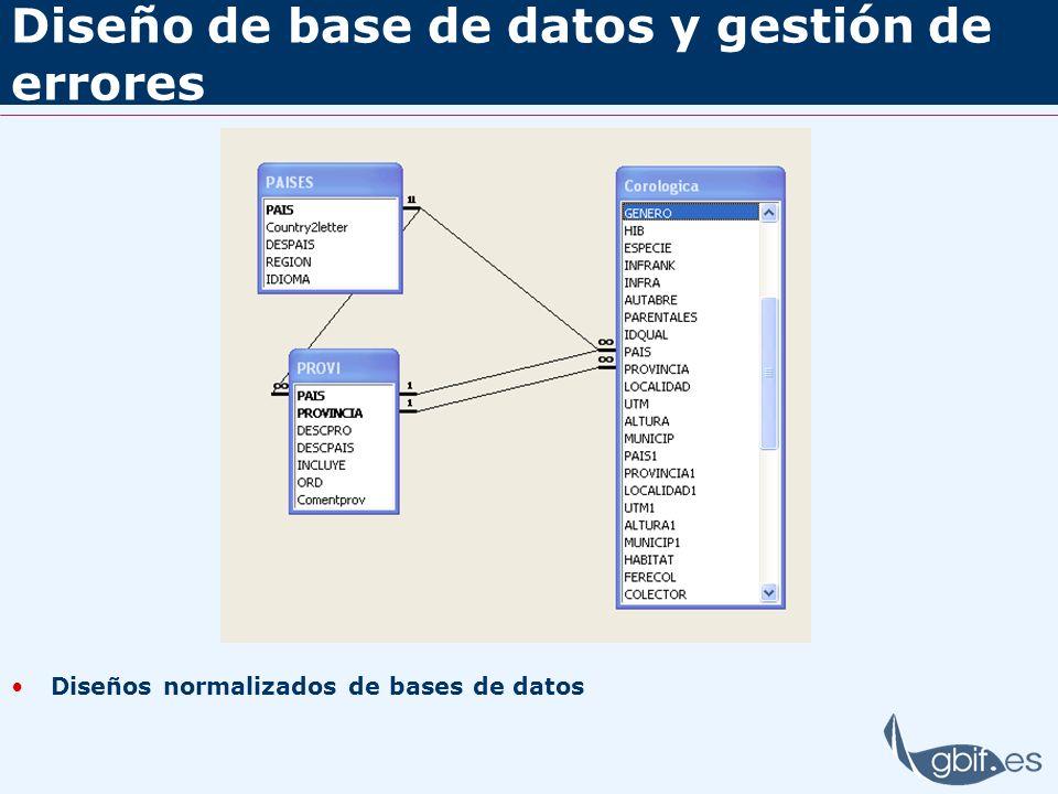 Diseño de base de datos y gestión de errores Diseños normalizados de bases de datos