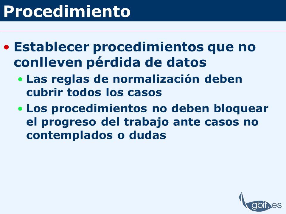Procedimiento Establecer procedimientos que no conlleven pérdida de datos Las reglas de normalización deben cubrir todos los casos Los procedimientos