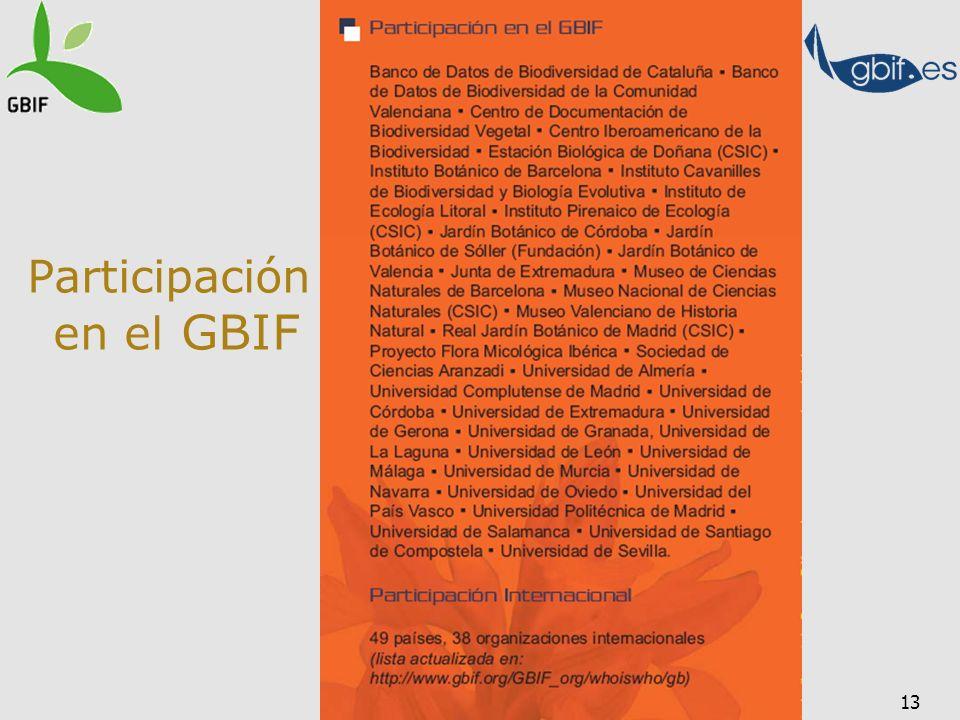13 Participación en el GBIF