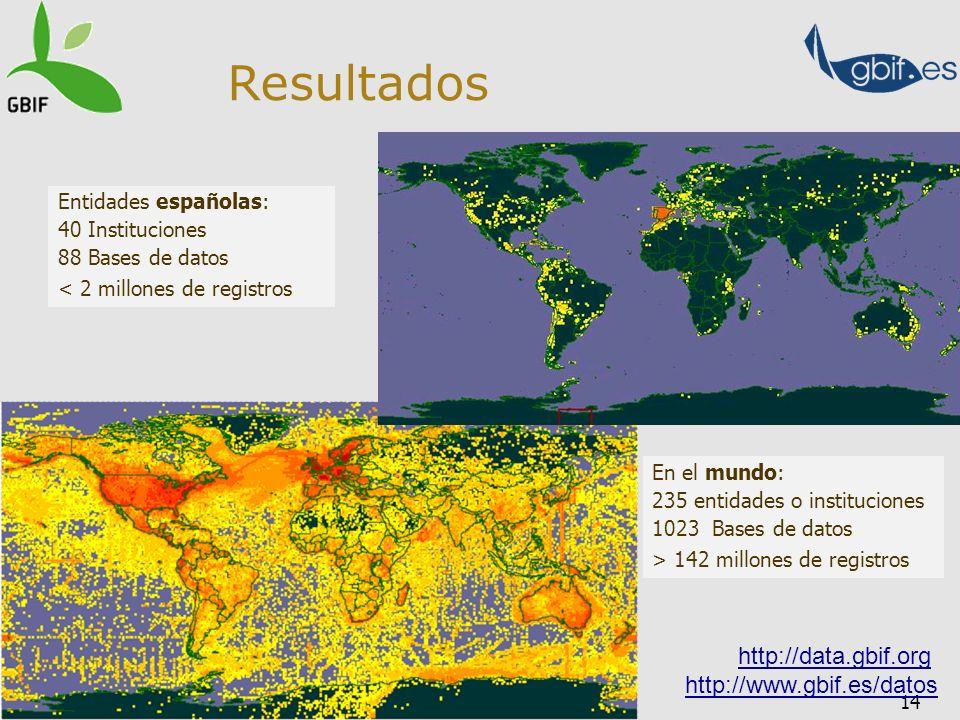 14 Resultados Entidades españolas: 40 Instituciones 88 Bases de datos < 2 millones de registros En el mundo: 235 entidades o instituciones 1023 Bases