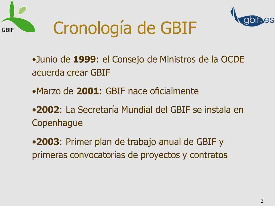 3 Junio de 1999: el Consejo de Ministros de la OCDE acuerda crear GBIF Marzo de 2001: GBIF nace oficialmente 2002: La Secretaría Mundial del GBIF se i
