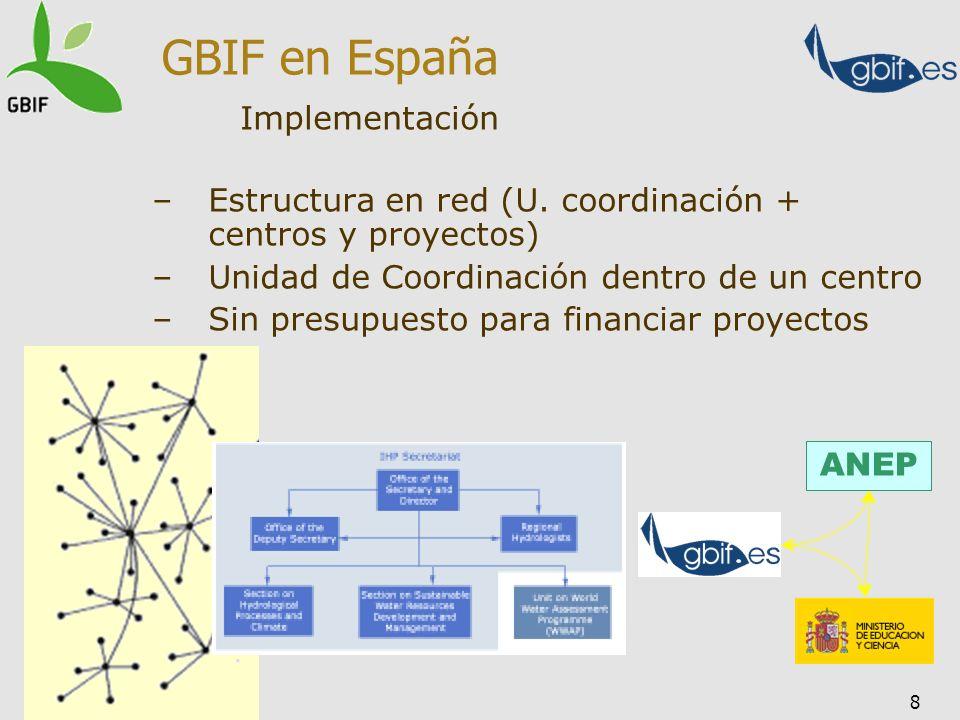 8 –Estructura en red (U. coordinación + centros y proyectos) –Unidad de Coordinación dentro de un centro –Sin presupuesto para financiar proyectos Imp