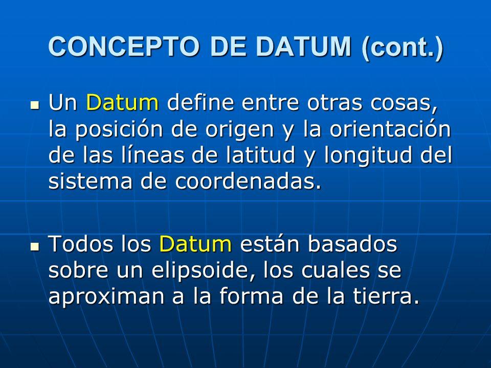 CONCEPTO DE DATUM (cont.) Un Datum define entre otras cosas, la posición de origen y la orientación de las líneas de latitud y longitud del sistema de