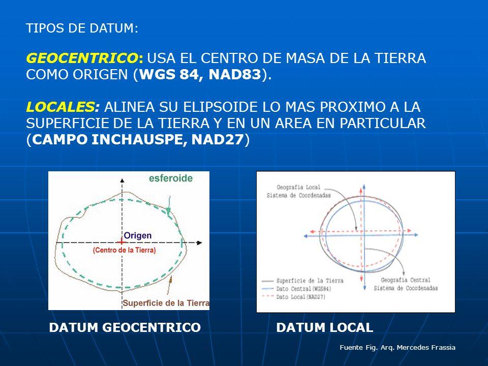 TIPOS DE DATUM: GEOCENTRICO: USA EL CENTRO DE MASA DE LA TIERRA COMO ORIGEN (WGS 84, NAD83). LOCALES: ALINEA SU ELIPSOIDE LO MAS PROXIMO A LA SUPERFIC