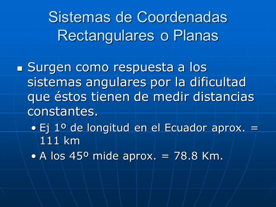 Sistemas de Coordenadas Rectangulares o Planas Surgen como respuesta a los sistemas angulares por la dificultad que éstos tienen de medir distancias c