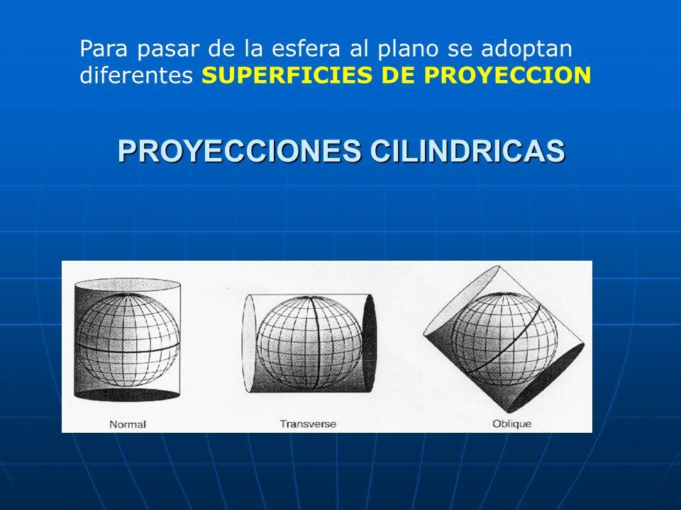 PROYECCIONES CILINDRICAS Para pasar de la esfera al plano se adoptan diferentes SUPERFICIES DE PROYECCION