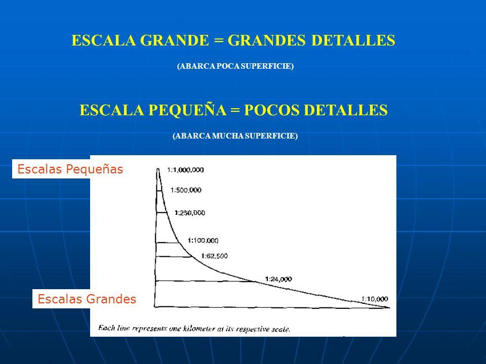 ESCALA GRANDE = GRANDES DETALLES (ABARCA POCA SUPERFICIE) ESCALA PEQUEÑA = POCOS DETALLES (ABARCA MUCHA SUPERFICIE) Escalas Grandes Escalas Pequeñas