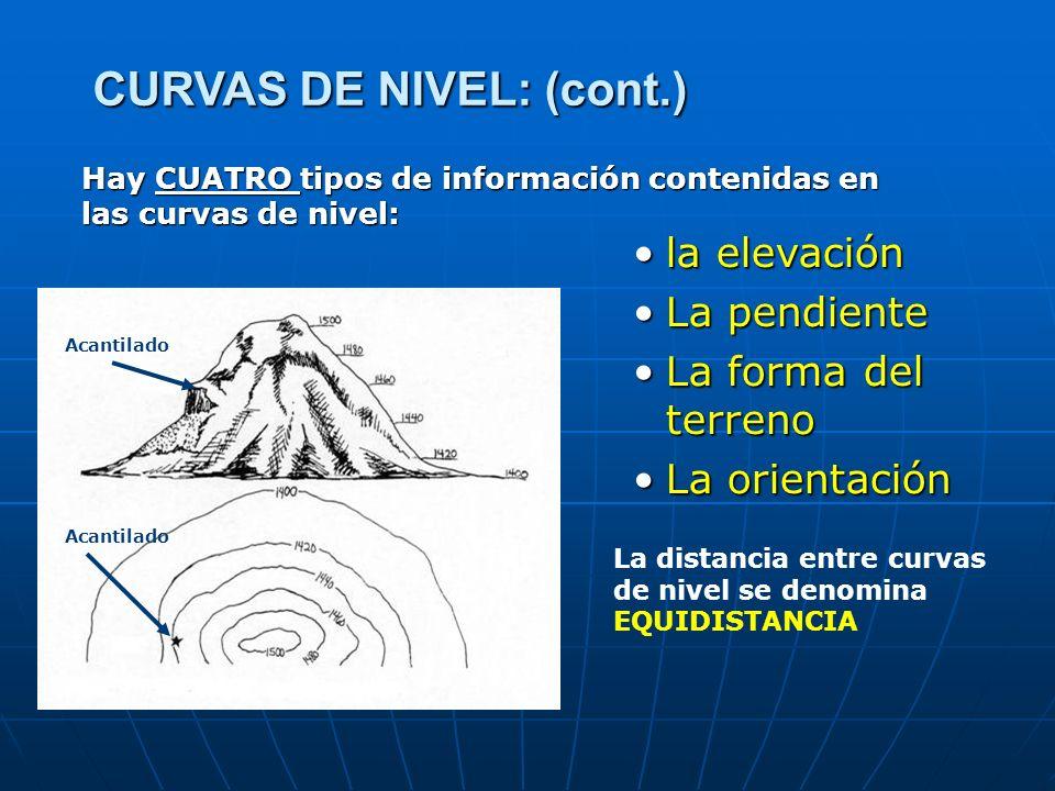 CURVAS DE NIVEL: (cont.) la elevaciónla elevación La pendienteLa pendiente La forma del terrenoLa forma del terreno La orientaciónLa orientación Hay C