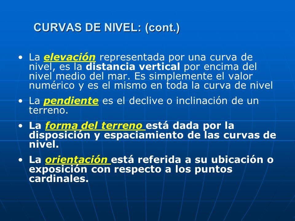 CURVAS DE NIVEL: (cont.) La elevación representada por una curva de nivel, es la distancia vertical por encima del nivel medio del mar. Es simplemente