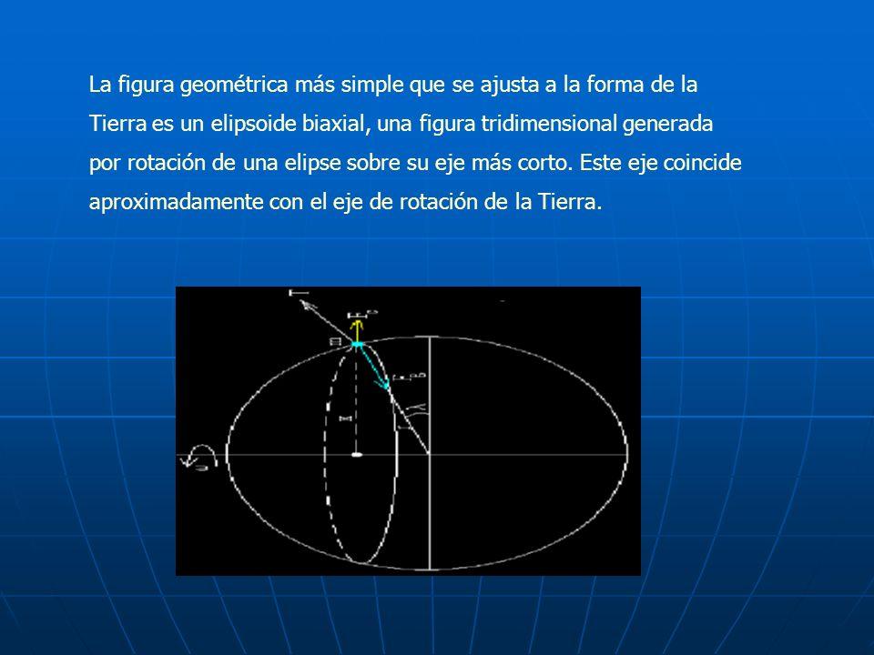 La figura geométrica más simple que se ajusta a la forma de la Tierra es un elipsoide biaxial, una figura tridimensional generada por rotación de una