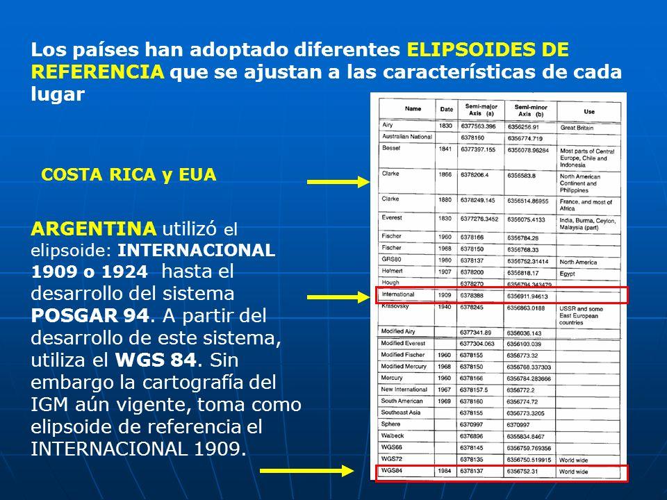 Los países han adoptado diferentes ELIPSOIDES DE REFERENCIA que se ajustan a las características de cada lugar ARGENTINA utilizó el elipsoide: INTERNA