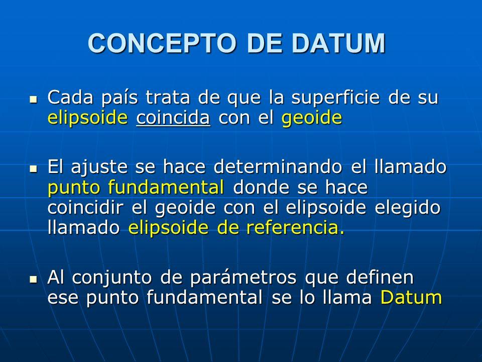 CONCEPTO DE DATUM Cada país trata de que la superficie de su elipsoide coincida con el geoide Cada país trata de que la superficie de su elipsoide coi