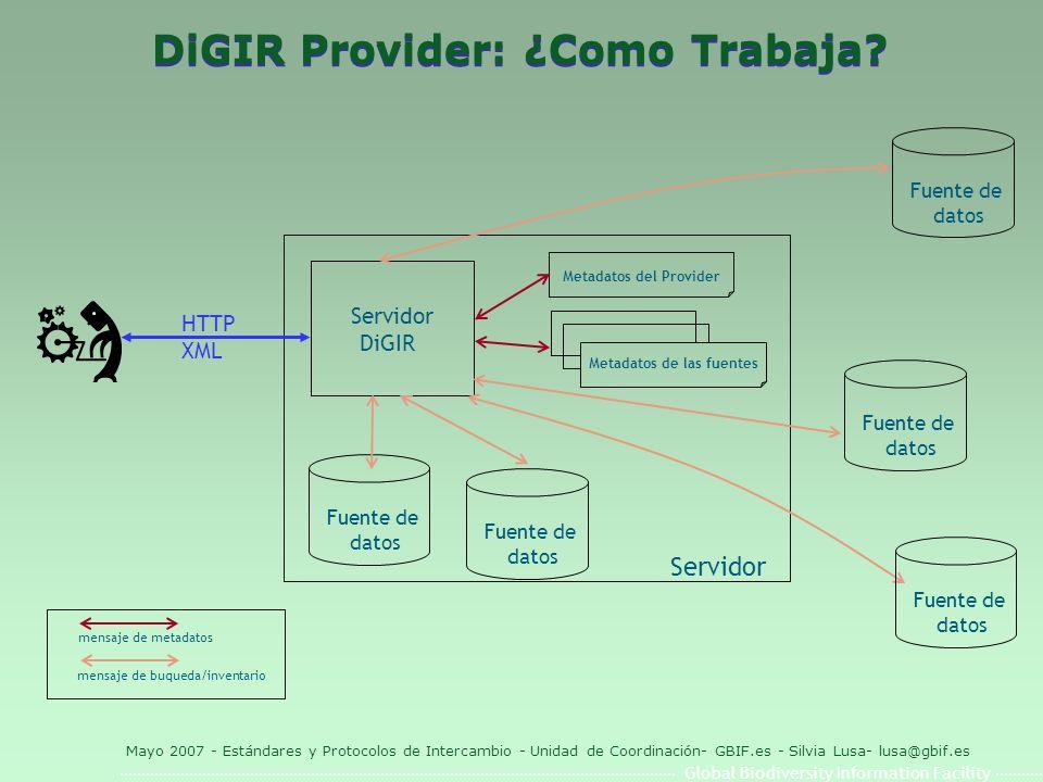 Global Biodiversity Information Facility Mayo 2007 - Estándares y Protocolos de Intercambio - Unidad de Coordinación- GBIF.es - Silvia Lusa- lusa@gbif.es DiGIR Provider: ¿Como Trabaja.