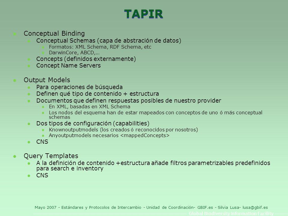 Global Biodiversity Information Facility Mayo 2007 - Estándares y Protocolos de Intercambio - Unidad de Coordinación- GBIF.es - Silvia Lusa- lusa@gbif.es TAPIR l Conceptual Binding l Conceptual Schemas (capa de abstración de datos) l Formatos: XML Schema, RDF Schema, etc l DarwinCore, ABCD,… l Concepts (definidos externamente) l Concept Name Servers l Output Models l Para operaciones de búsqueda l Definen qué tipo de contenido + estructura l Documentos que definen respuestas posibles de nuestro provider l En XML, basadas en XML Schema l Los nodos del esquema han de estar mapeados con conceptos de uno ó más conceptual schemas l Dos tipos de configuración (capabilities) l Knownoutputmodels (los creados ó reconocidos por nosotros) l Anyoutputmodels necesarios l CNS l Query Templates l A la definición de contenido +estructura añade filtros parametrizables predefinidos para search e inventory l CNS