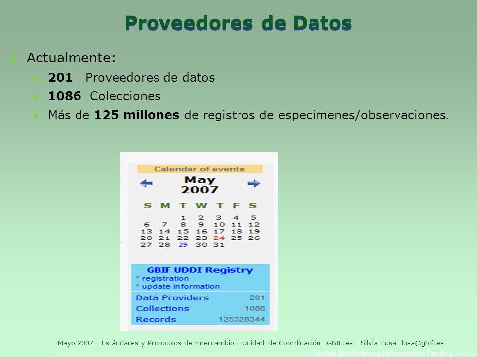 Global Biodiversity Information Facility Mayo 2007 - Estándares y Protocolos de Intercambio - Unidad de Coordinación- GBIF.es - Silvia Lusa- lusa@gbif.es Proveedores de Datos l Actualmente: l 201 Proveedores de datos l 1086 Colecciones l Más de 125 millones de registros de especimenes/observaciones.