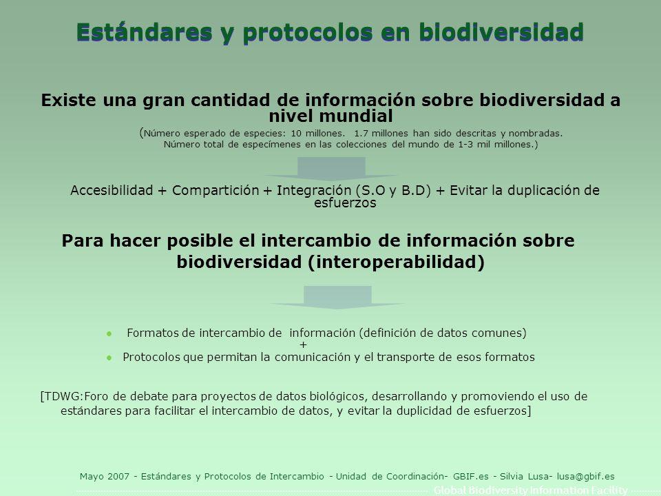 Global Biodiversity Information Facility Mayo 2007 - Estándares y Protocolos de Intercambio - Unidad de Coordinación- GBIF.es - Silvia Lusa- lusa@gbif.es Paquetes de Software GBIF recomienda el uso de diversos paquetes de software (provider package) compuestos por: -Un formato de intercambio de datos común (estándar) -Un protocolo que sea capaz de reconocer y manejar dicho formato a través de internet DiGIR protocol (http://www.digir.net/)http://www.digir.net/ + Darwin Core ( http://darwincore.calacademy.org/) http://darwincore.calacademy.org/ BioCASE protocol ( http://www.biocase.org/) + ABCD (http://www.bgbm.org/TDWG/CODATA/default.htm) [TAPIR protocol (http://www.tdwg.org/activities/tapir/)]
