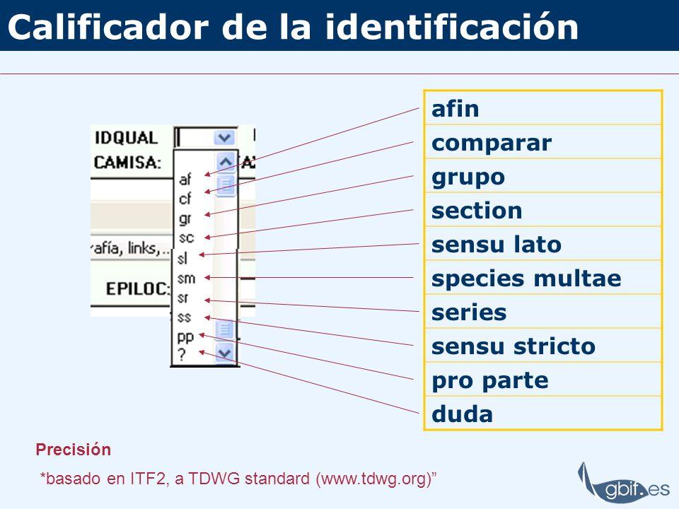 Calificador de la identificación afin comparar grupo section sensu lato species multae series sensu stricto pro parte duda Precisión *basado en ITF2,