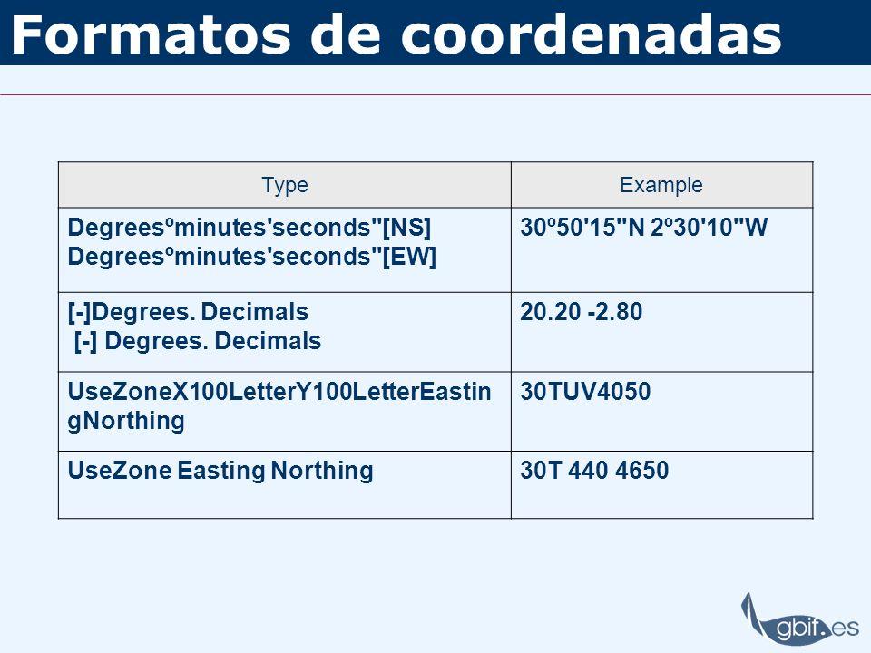 Formatos de coordenadas TypeExample Degreesºminutes'seconds
