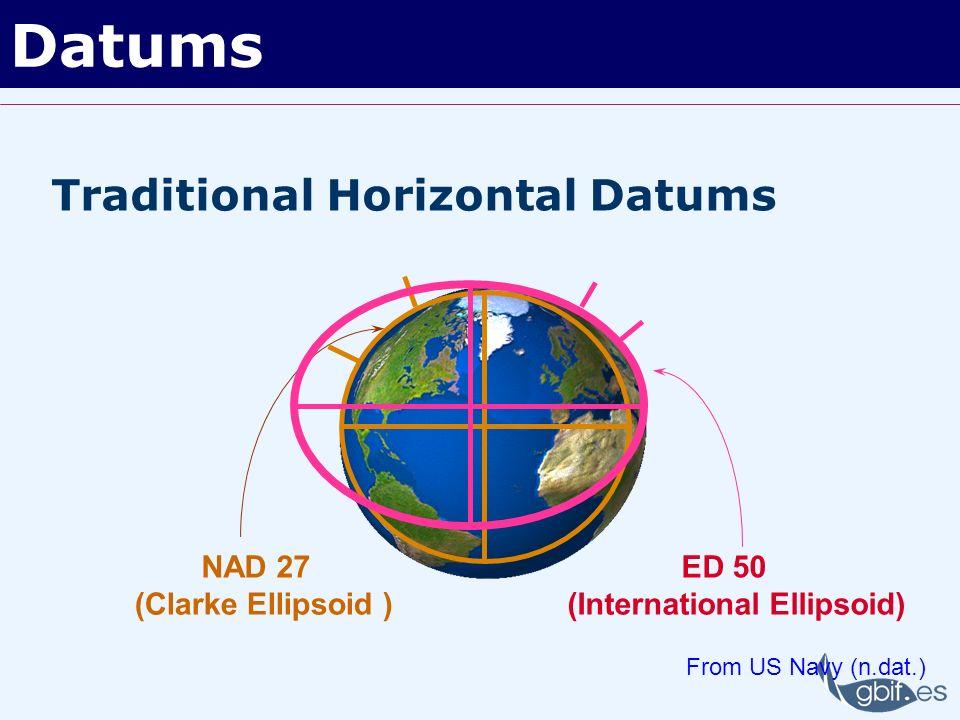 Datums Traditional Horizontal Datums NAD 27 (Clarke Ellipsoid ) ED 50 (International Ellipsoid) From US Navy (n.dat.)