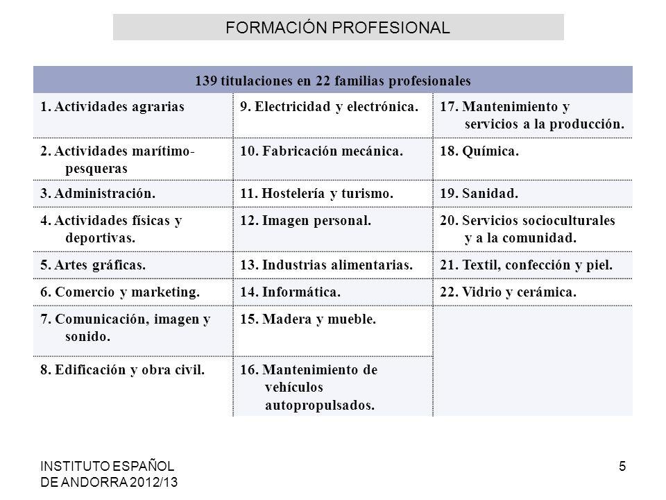 INSTITUTO ESPAÑOL DE ANDORRA 2012/13 5 139 titulaciones en 22 familias profesionales 1. Actividades agrarias9. Electricidad y electrónica.17. Mantenim